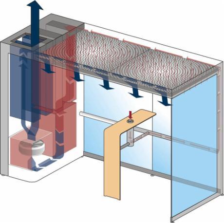 System zur Filterung